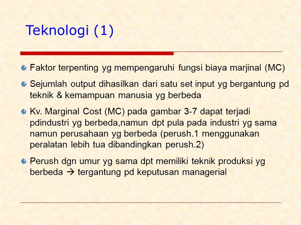 Teknologi (1) Faktor terpenting yg mempengaruhi fungsi biaya marjinal (MC)