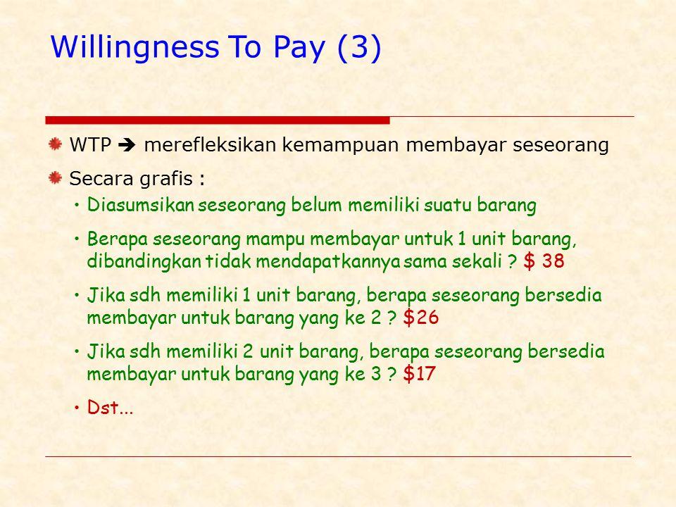 Willingness To Pay (3) WTP  merefleksikan kemampuan membayar seseorang. Secara grafis : Diasumsikan seseorang belum memiliki suatu barang.