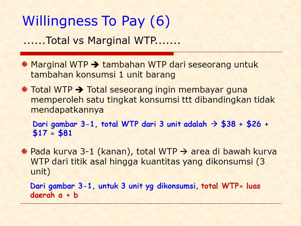 Willingness To Pay (6) ......Total vs Marginal WTP.......
