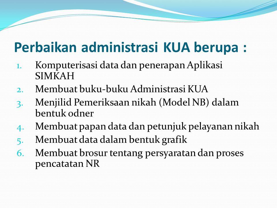 Perbaikan administrasi KUA berupa :
