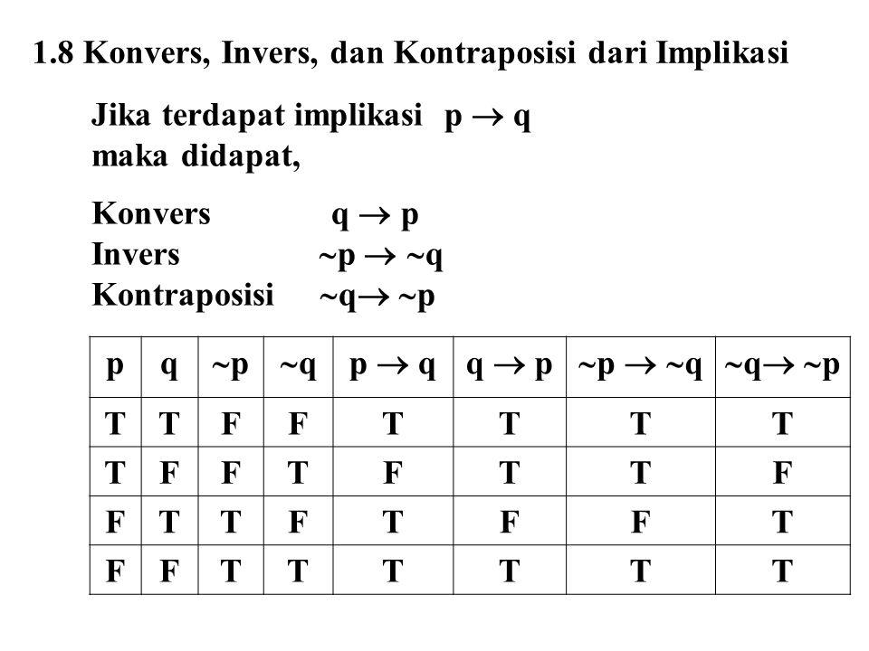 1.8 Konvers, Invers, dan Kontraposisi dari Implikasi