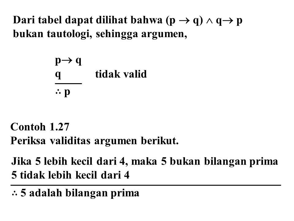 Dari tabel dapat dilihat bahwa (p  q)  q p