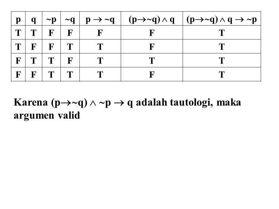 Karena (pq)  p  q adalah tautologi, maka argumen valid
