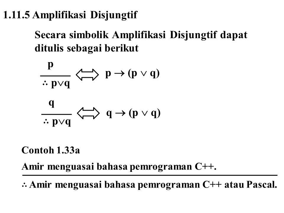 1.11.5 Amplifikasi Disjungtif