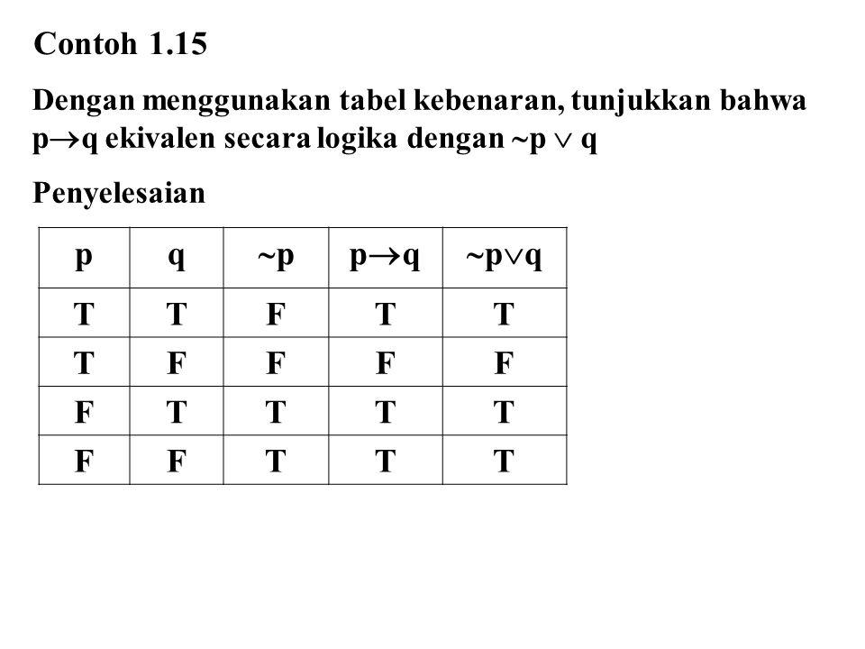 Contoh 1.15 Dengan menggunakan tabel kebenaran, tunjukkan bahwa. pq ekivalen secara logika dengan p  q.