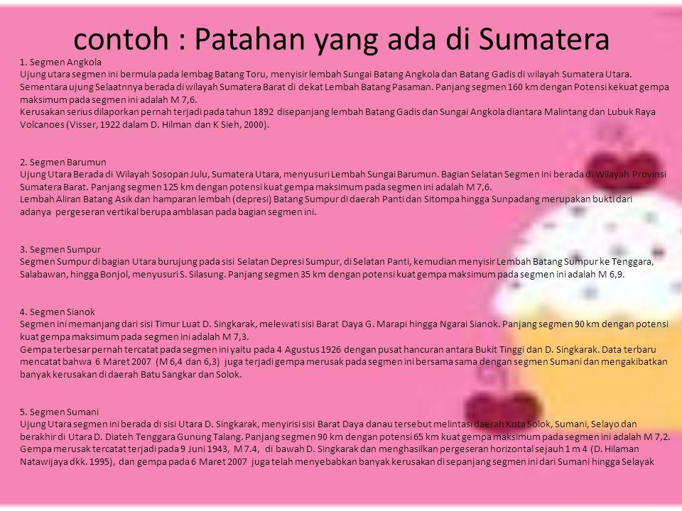 contoh : Patahan yang ada di Sumatera