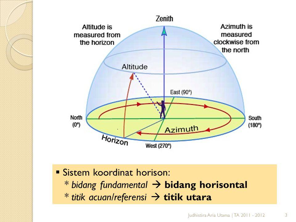 Sistem koordinat horison: * bidang fundamental  bidang horisontal