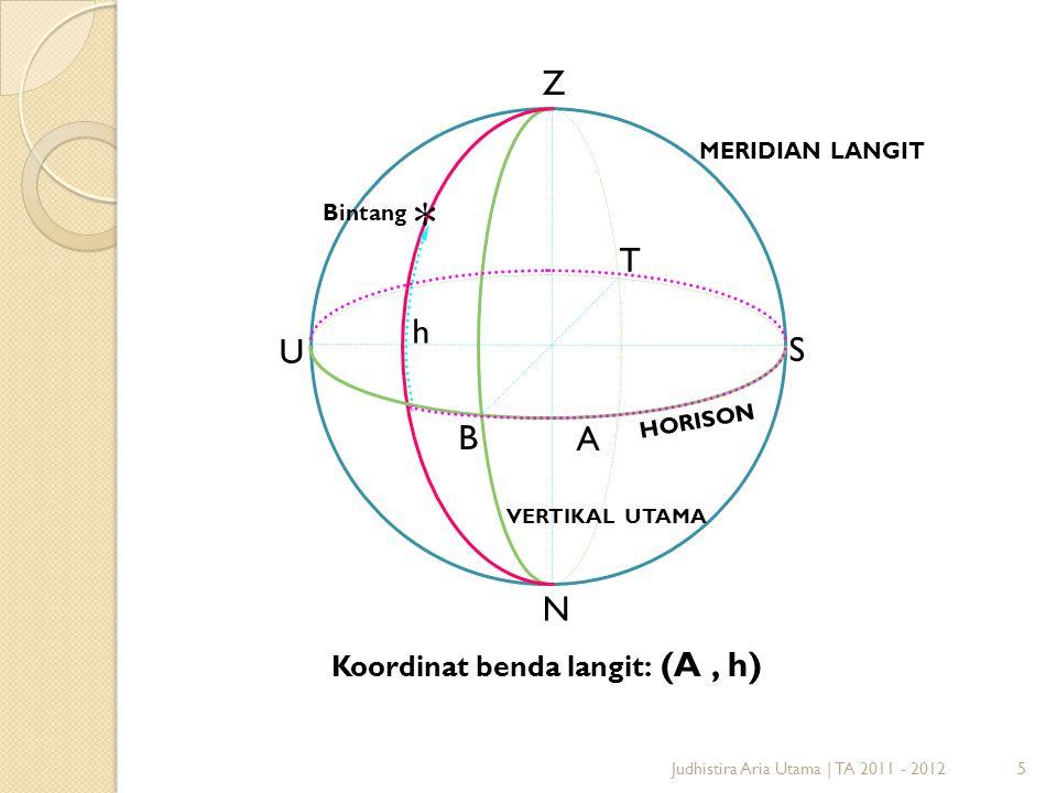 * Z T h U S B A N Koordinat benda langit: (A , h) MERIDIAN LANGIT