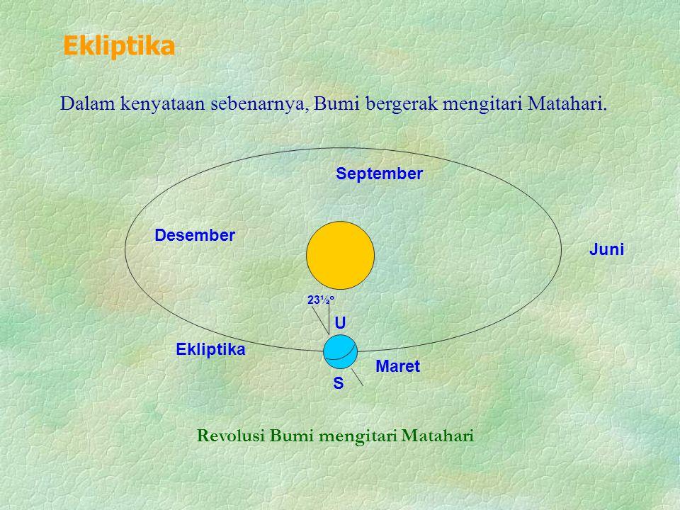 Dalam kenyataan sebenarnya, Bumi bergerak mengitari Matahari.