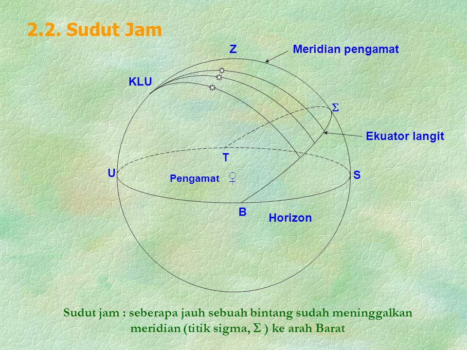 2.2. Sudut Jam Z. Meridian pengamat. KLU.  Ekuator langit. T. U. ♀ S. Pengamat. B. Horizon.