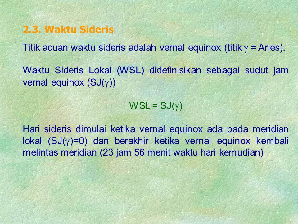 2.3. Waktu Sideris Titik acuan waktu sideris adalah vernal equinox (titik  = Aries).