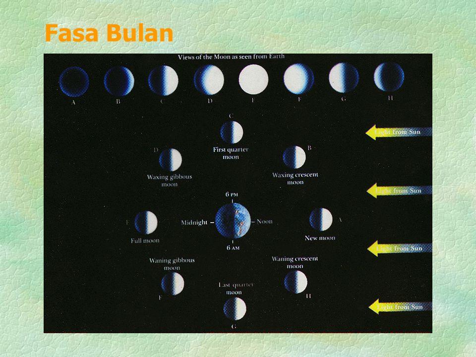 Fasa Bulan
