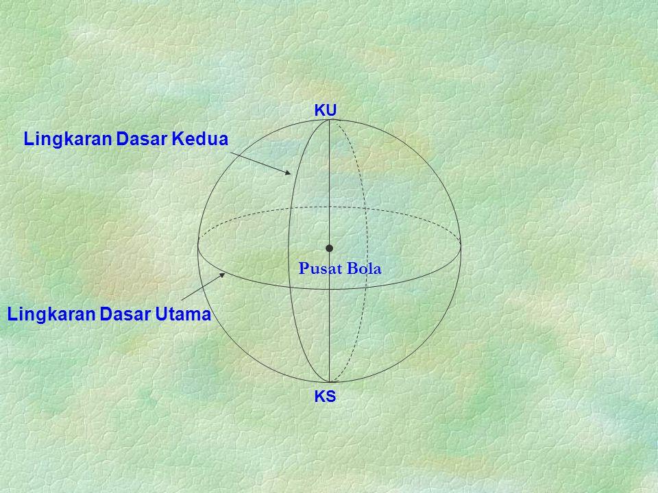 KU Lingkaran Dasar Kedua Pusat Bola Lingkaran Dasar Utama KS