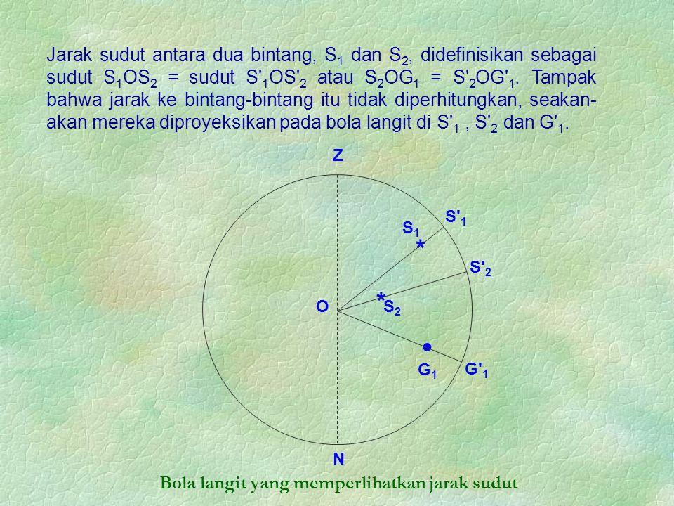 Bola langit yang memperlihatkan jarak sudut