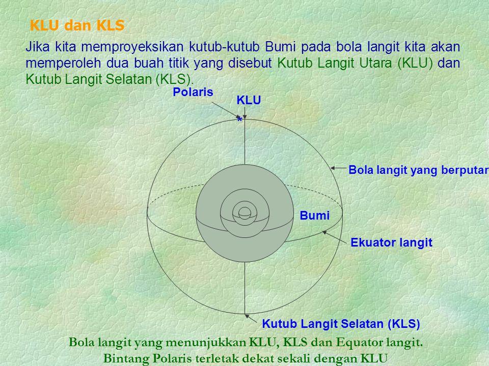 KLU dan KLS