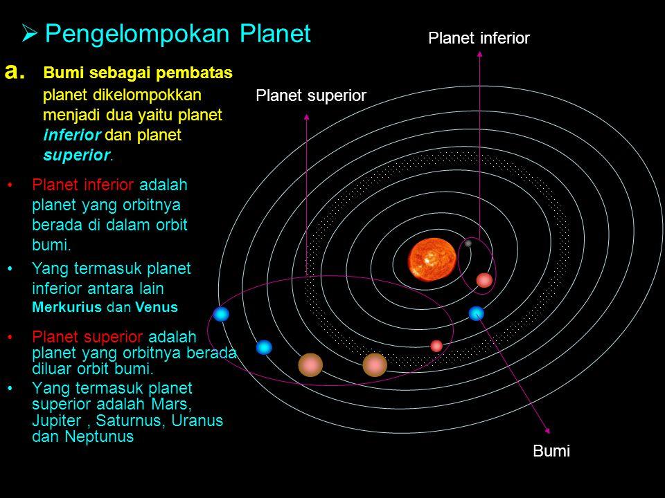 Pengelompokan Planet Planet inferior. a. Bumi sebagai pembatas planet dikelompokkan menjadi dua yaitu planet inferior dan planet superior.