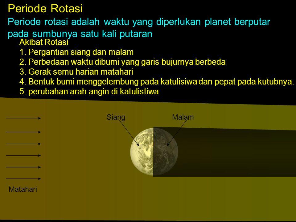 Periode Rotasi Periode rotasi adalah waktu yang diperlukan planet berputar pada sumbunya satu kali putaran.