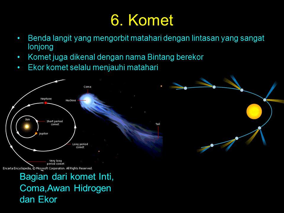6. Komet Bagian dari komet Inti, Coma,Awan Hidrogen dan Ekor
