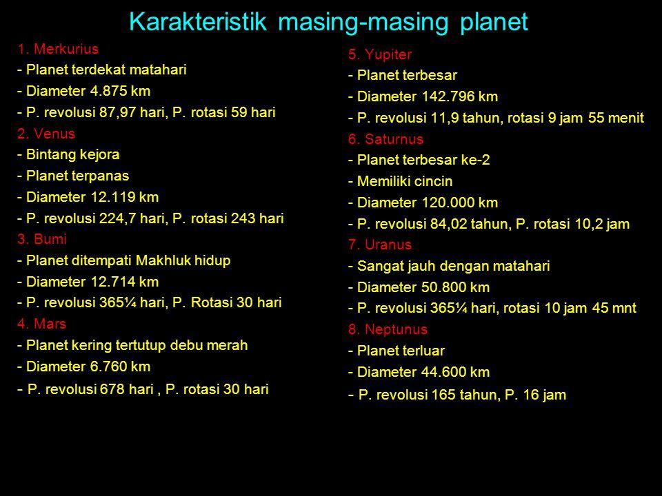 Karakteristik masing-masing planet