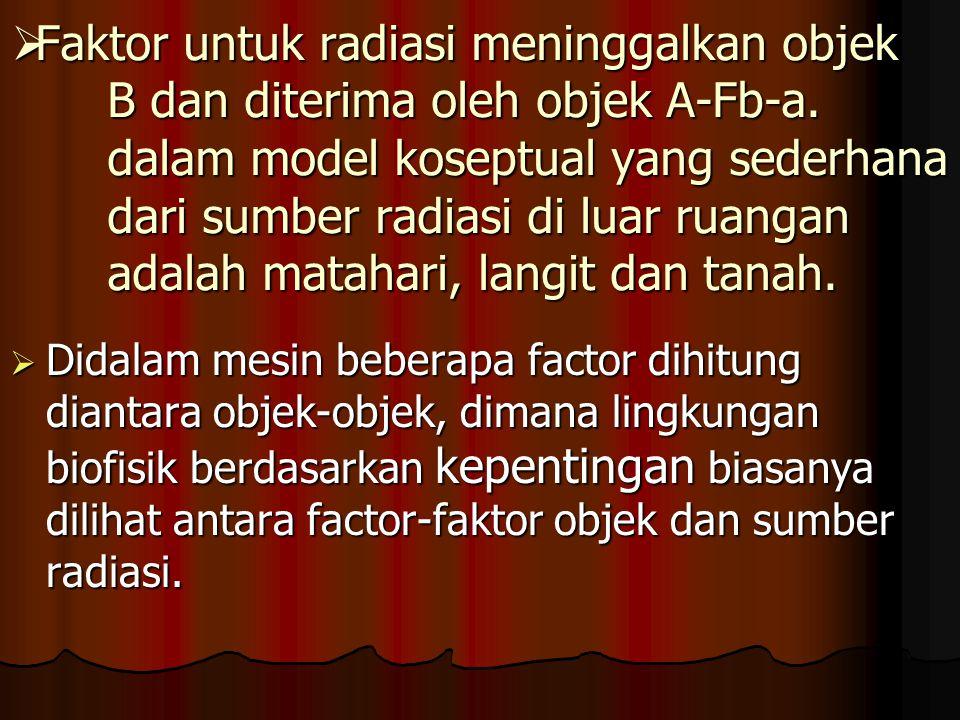 Faktor untuk radiasi meninggalkan objek