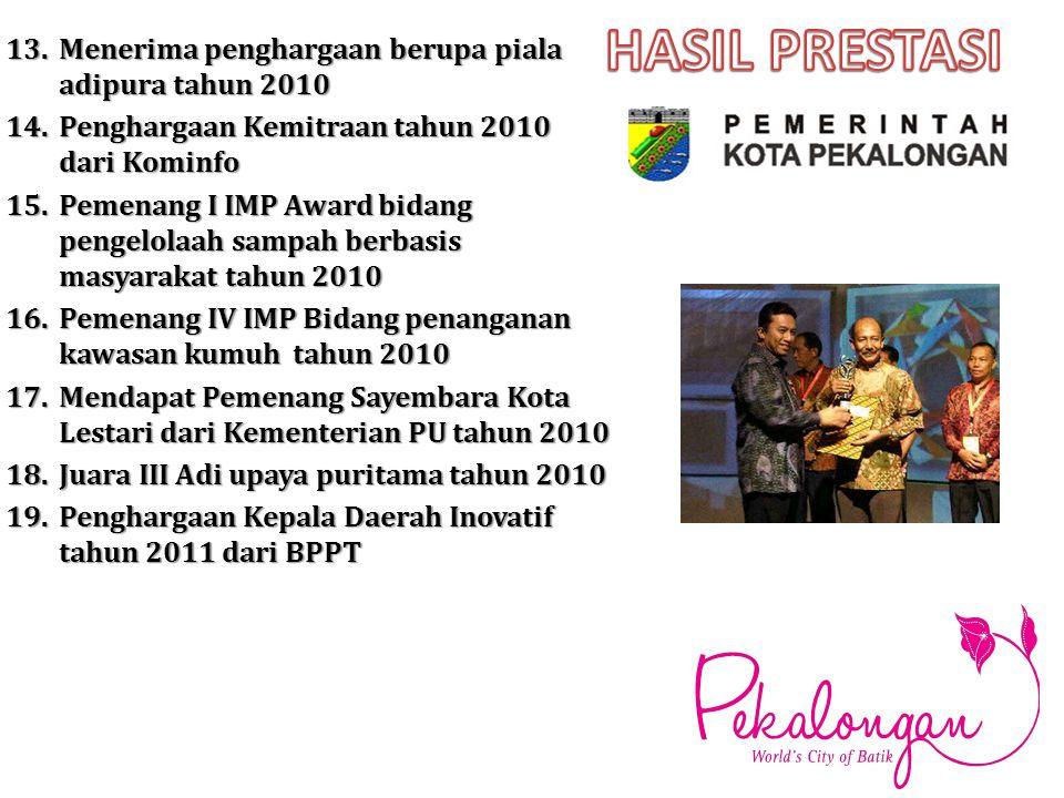 HASIL PRESTASI 13. Menerima penghargaan berupa piala adipura tahun 2010. 14. Penghargaan Kemitraan tahun 2010 dari Kominfo.