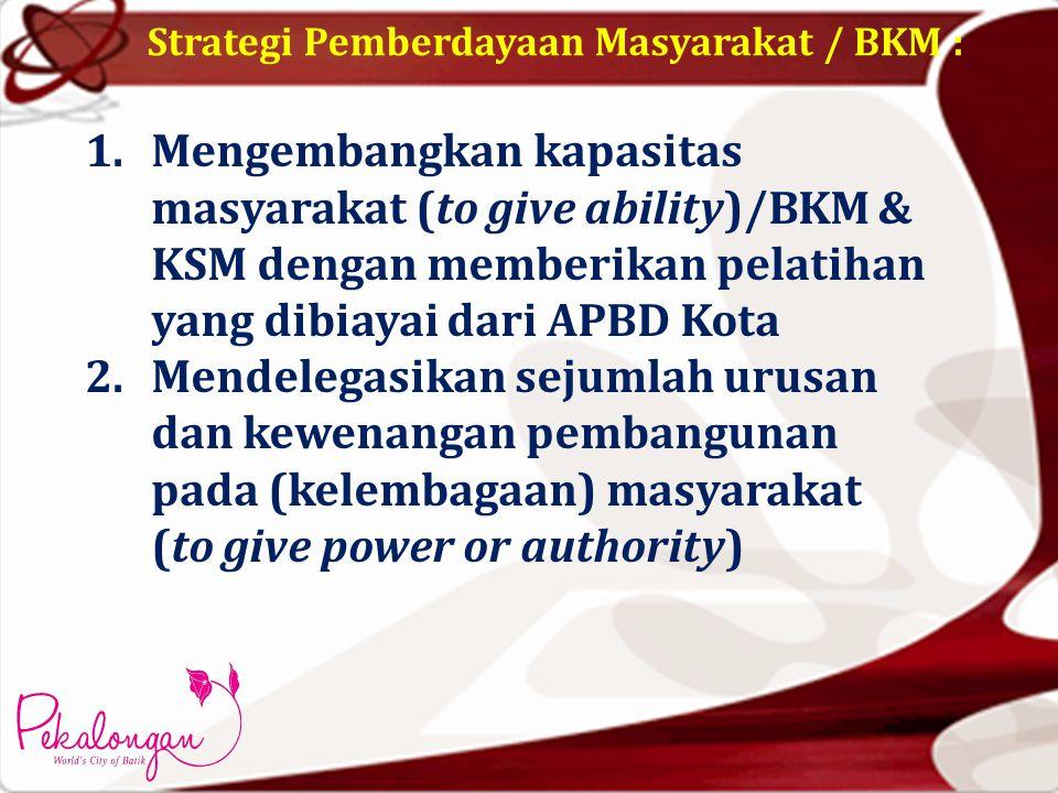 Strategi Pemberdayaan Masyarakat / BKM :