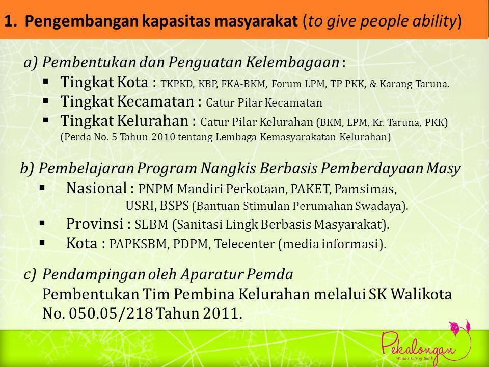 Pengembangan kapasitas masyarakat (to give people ability)