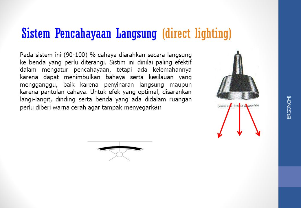 Sistem Pencahayaan Langsung (direct lighting)