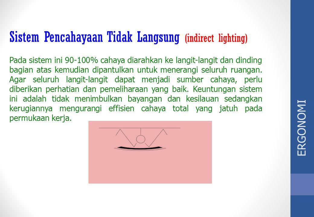 Sistem Pencahayaan Tidak Langsung (indirect lighting)