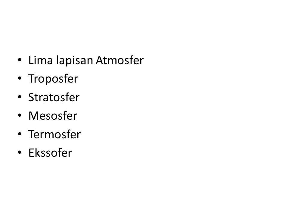 Lima lapisan Atmosfer Troposfer Stratosfer Mesosfer Termosfer Ekssofer