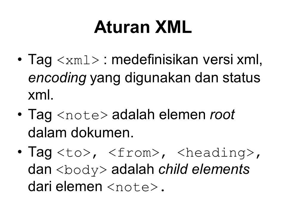 Aturan XML Tag <xml> : medefinisikan versi xml, encoding yang digunakan dan status xml. Tag <note> adalah elemen root dalam dokumen.