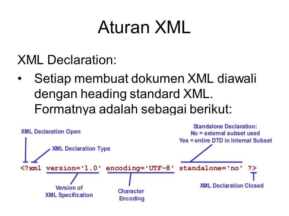 Aturan XML XML Declaration: