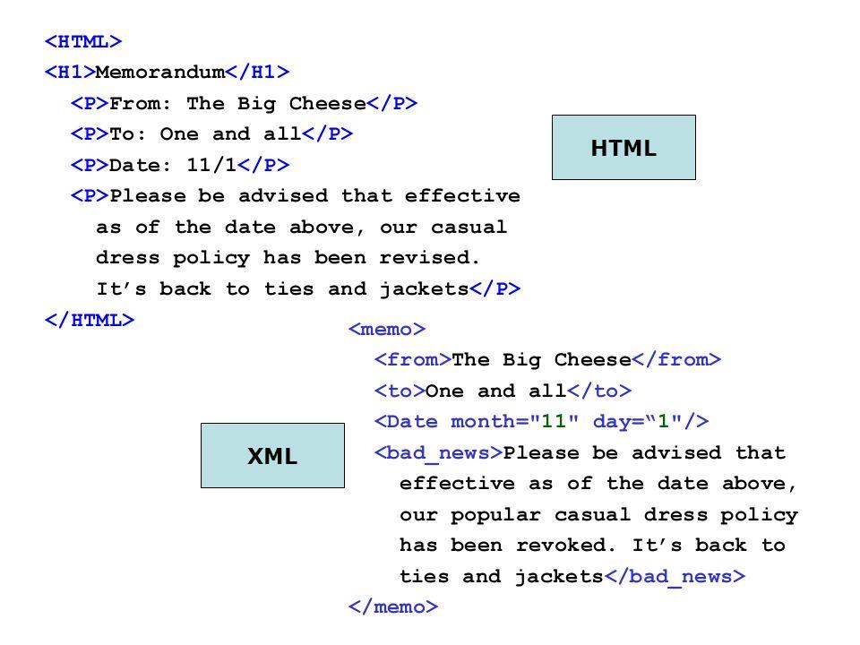 HTML XML