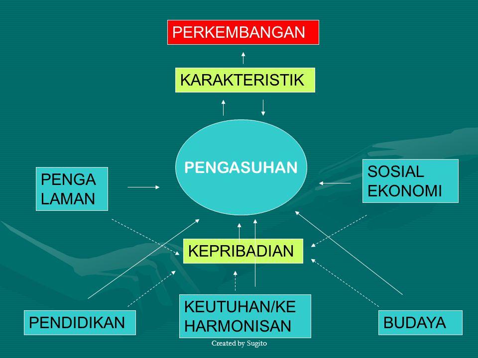 KEUTUHAN/KEHARMONISAN PENDIDIKAN BUDAYA