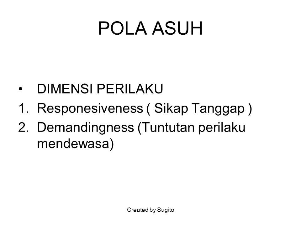 POLA ASUH DIMENSI PERILAKU Responesiveness ( Sikap Tanggap )