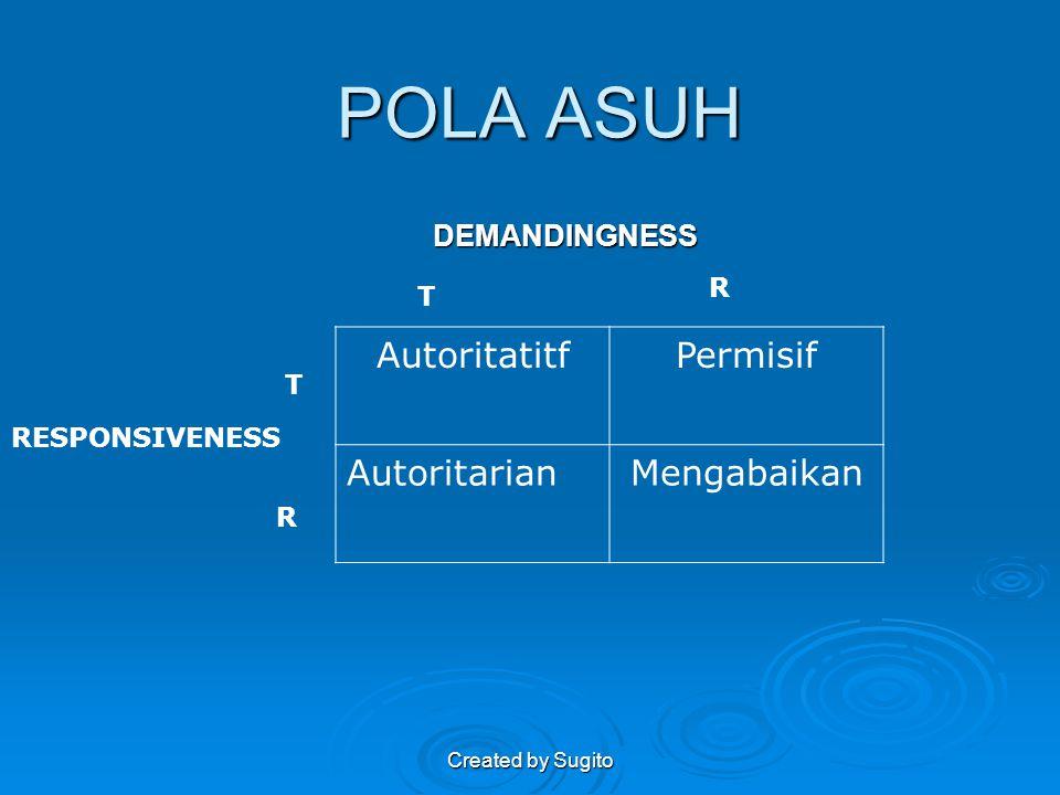 POLA ASUH Autoritatitf Permisif Autoritarian Mengabaikan DEMANDINGNESS