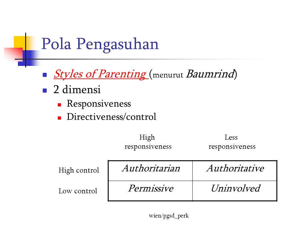Pola Pengasuhan Styles of Parenting (menurut Baumrind) 2 dimensi