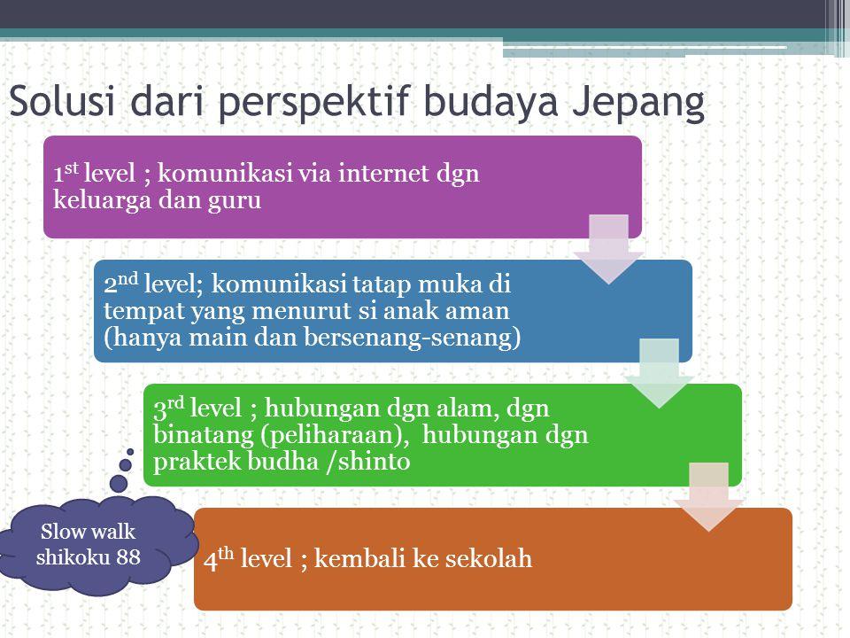 Solusi dari perspektif budaya Jepang