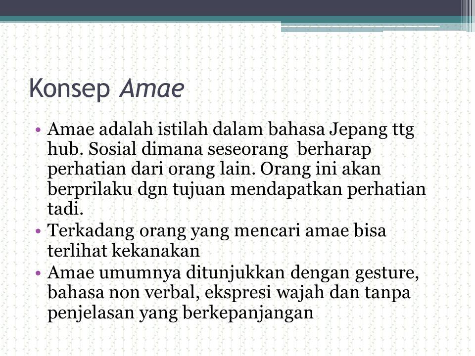 Konsep Amae
