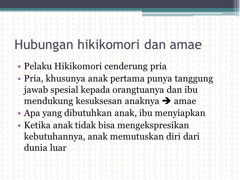 Hubungan hikikomori dan amae