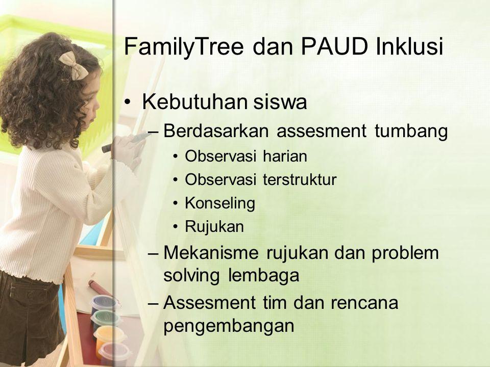 FamilyTree dan PAUD Inklusi