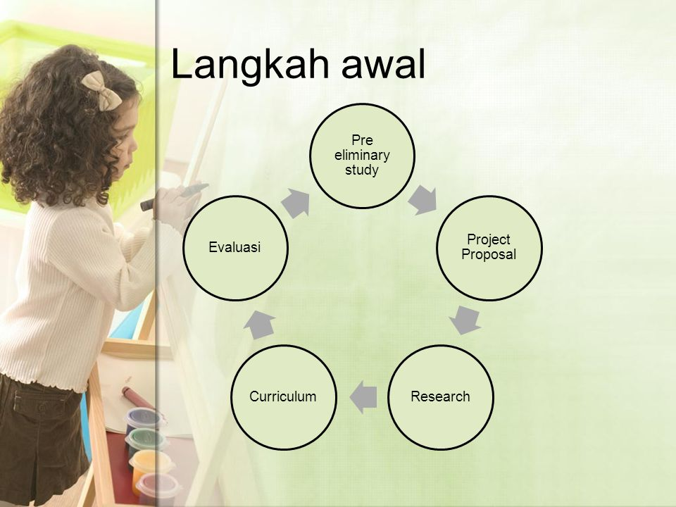 Langkah awal Pre eliminary study Project Proposal Research Curriculum