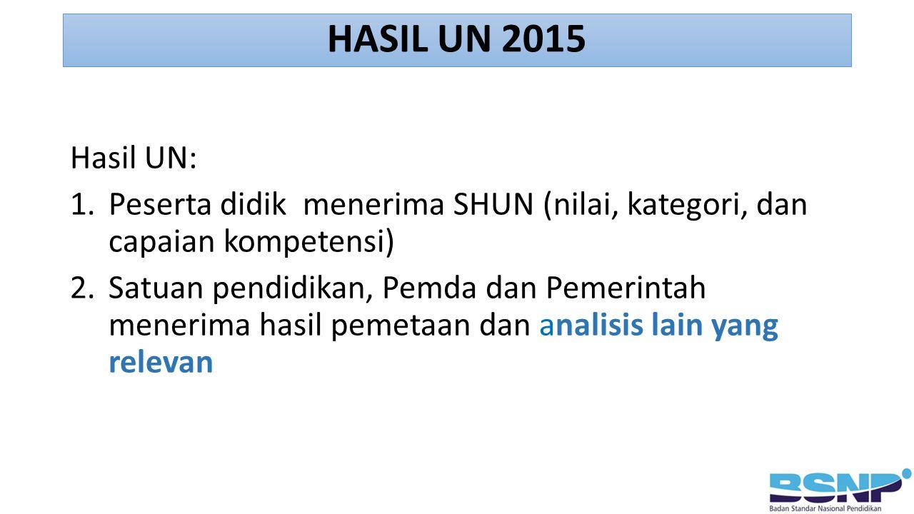 HASIL UN 2015 Hasil UN: Peserta didik menerima SHUN (nilai, kategori, dan capaian kompetensi)
