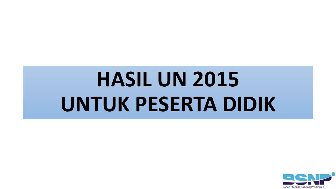 HASIL UN 2015 UNTUK PESERTA DIDIK