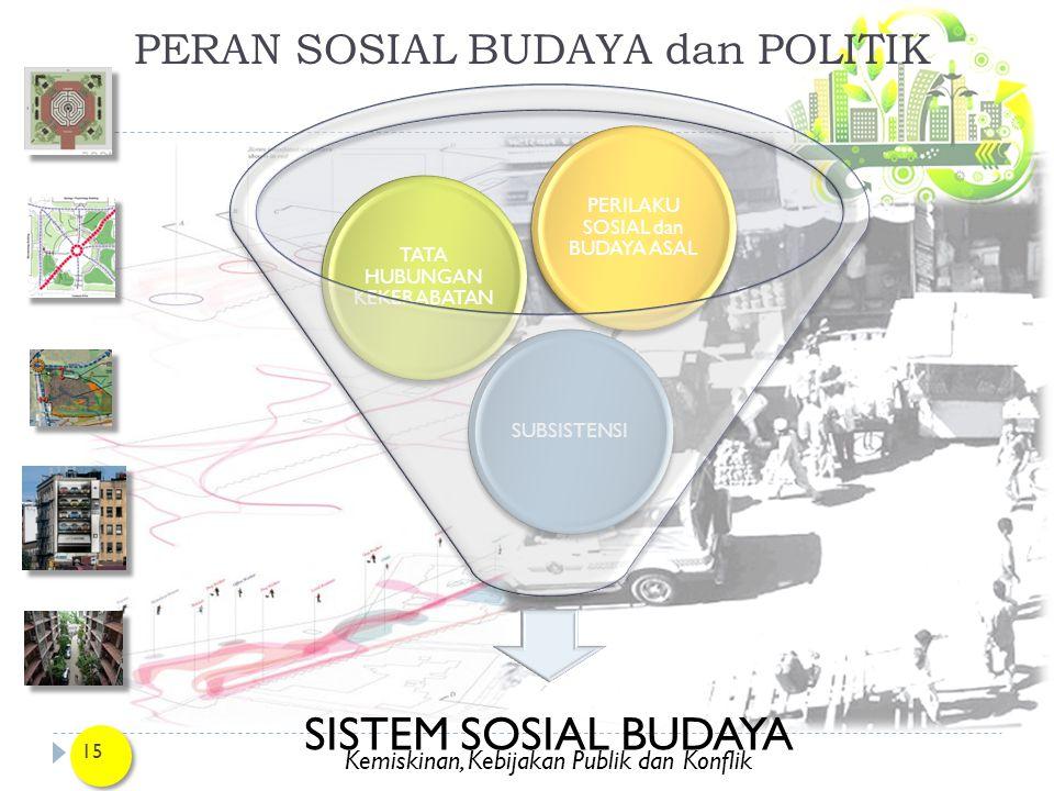 PERAN SOSIAL BUDAYA dan POLITIK