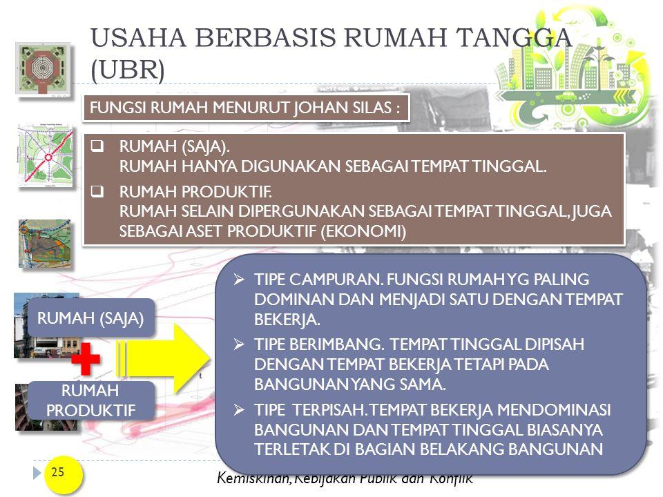 USAHA BERBASIS RUMAH TANGGA (UBR)