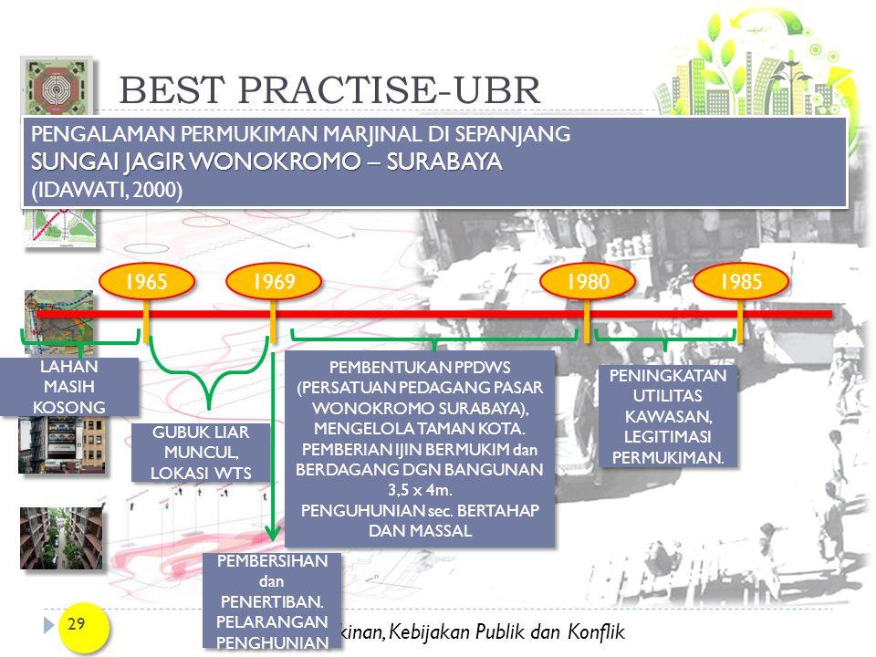 BEST PRACTISE-UBR SUNGAI JAGIR WONOKROMO – SURABAYA