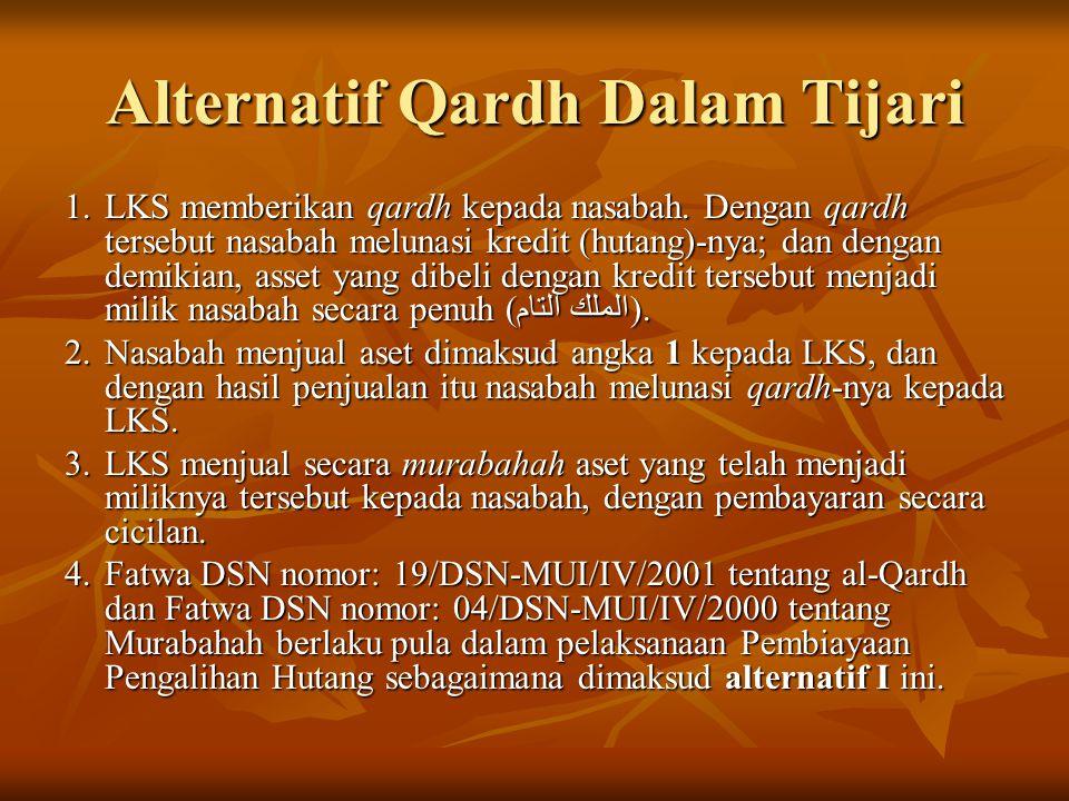 Alternatif Qardh Dalam Tijari