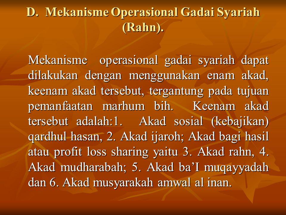 D. Mekanisme Operasional Gadai Syariah (Rahn).