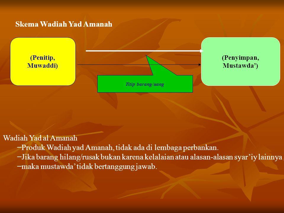 Skema Wadiah Yad Amanah